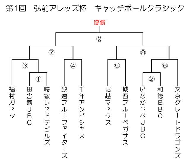 20130622_tournament